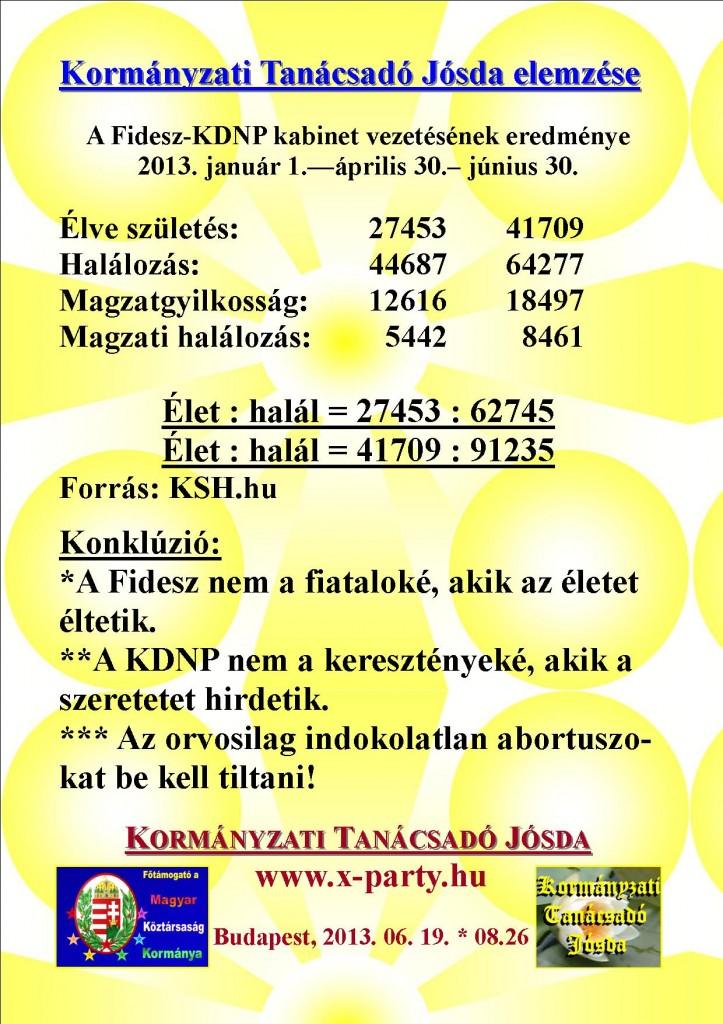 elet-halál-2013-fidesz-2
